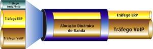 alocacao_dinamica_2